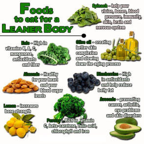 Foods-to-Eat-for-a-Leaner-Body